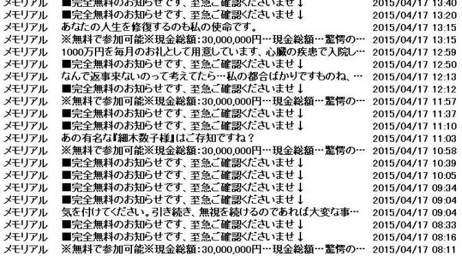 今日のスパム メモリアル 2015.4.17