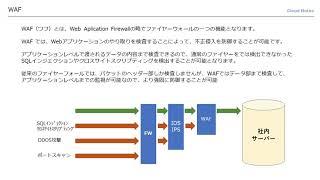 基本情報技術者試験対策 54 セキュリティ(ネットワーク対策)