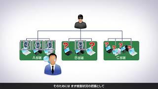 秘文×Cylance連携によるマルウェア対策【日立ソリューションズ】