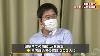 【8/7】新型コロナウイルス 新たに9人感染確認 県内累計302人に