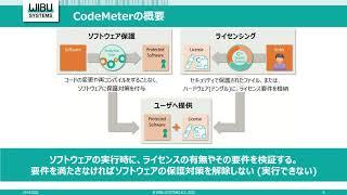 IoTシステムの組込セキュリティ対策と 組込ソフトウェアの収益化を実現させる CodeMeter Embedded